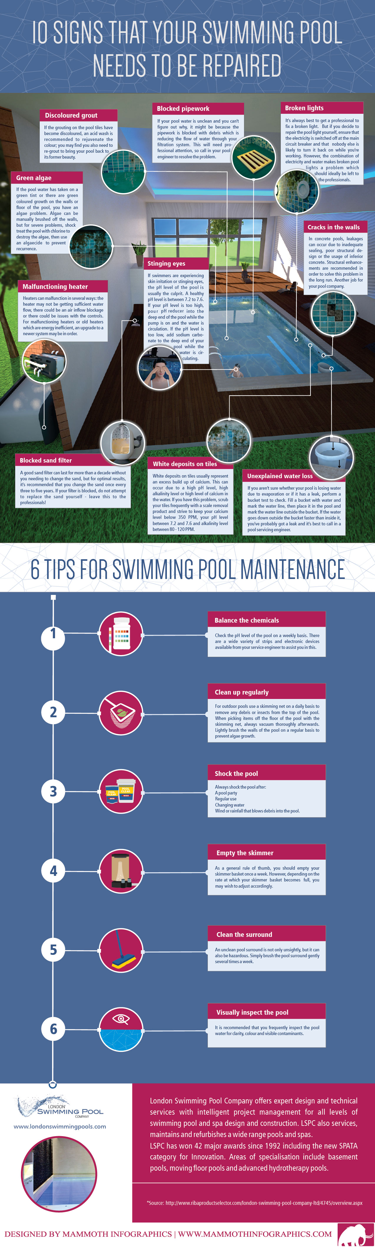 Infographic: 10 Signs Your Pool Needs Repairing